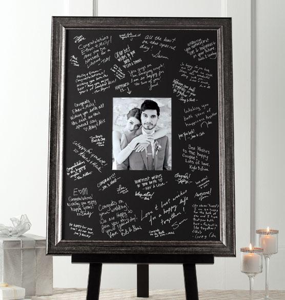 Every Event Signature Frame Signature Frame Event
