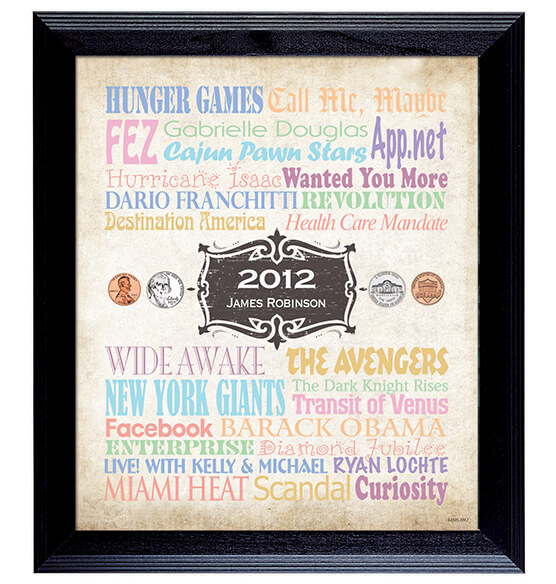 Personalized Baby Year In Time Celebration Frame Collection